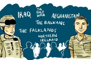 Drawing of two army men © Healthwatch Norfolk